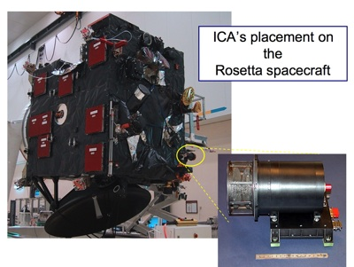 ICA's placement on Rosetta (ESA and IRF)