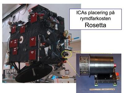 ICA:s placering på Rosetta (ESA och IRF)