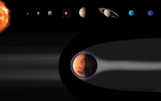 Närområdet runt planeten Mars (Bild: ESA)