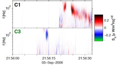 Whistler-mode waves. Image: Yuri Khotyaintsev, IRF